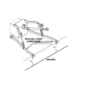 Yanmar SC2400 / SC2450 Three Point Hitch Arms Assembly